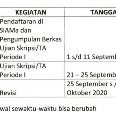 Jadwal Proses Ujian Skripsi Gel. 1 TA. Gasal 2020/2021